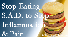Plainville chiropractic patients do well to avoid the S.A.D. diet to decrease inflammation and pain.