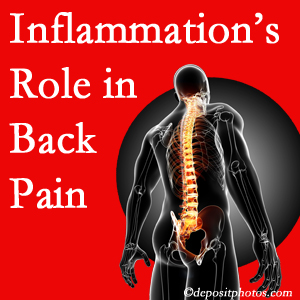 The role of inflammation in Plainville back pain is real. Chiropractic care can help.
